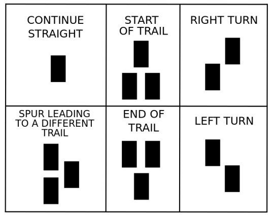 Trail blaze translation (source: Wikipedia)